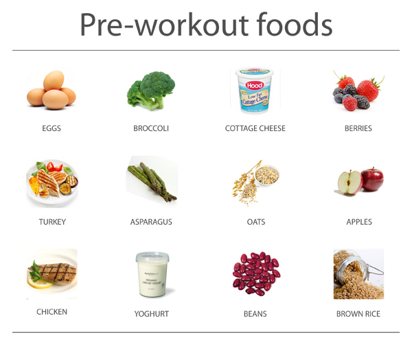 Fat burning foods pre workout drink