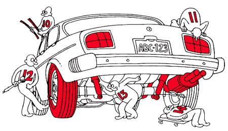 การตรวจสภาพรถยนต์