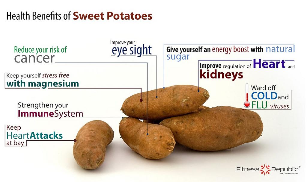 Five Health Benefits of Carrot – Health Benefits |Potato Health Benefits Carrots