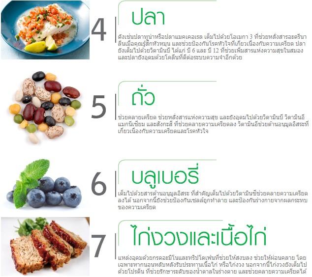 10 อาหารคลายเครียด