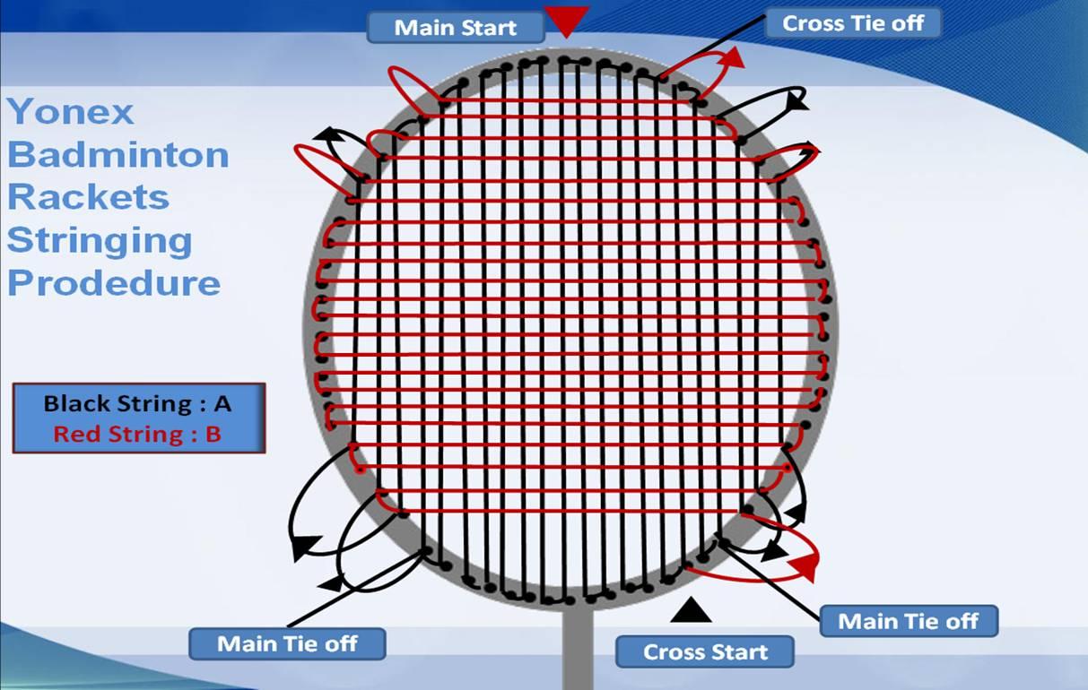 Yonex-Badminton-Rackets-String-Type-3
