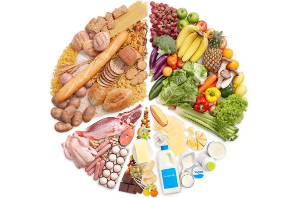 Healthy Foods อาหารเพื่อสุขภาพ