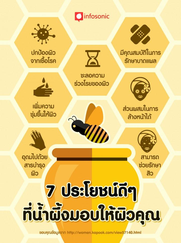 Infoghraphic Honey Benefits