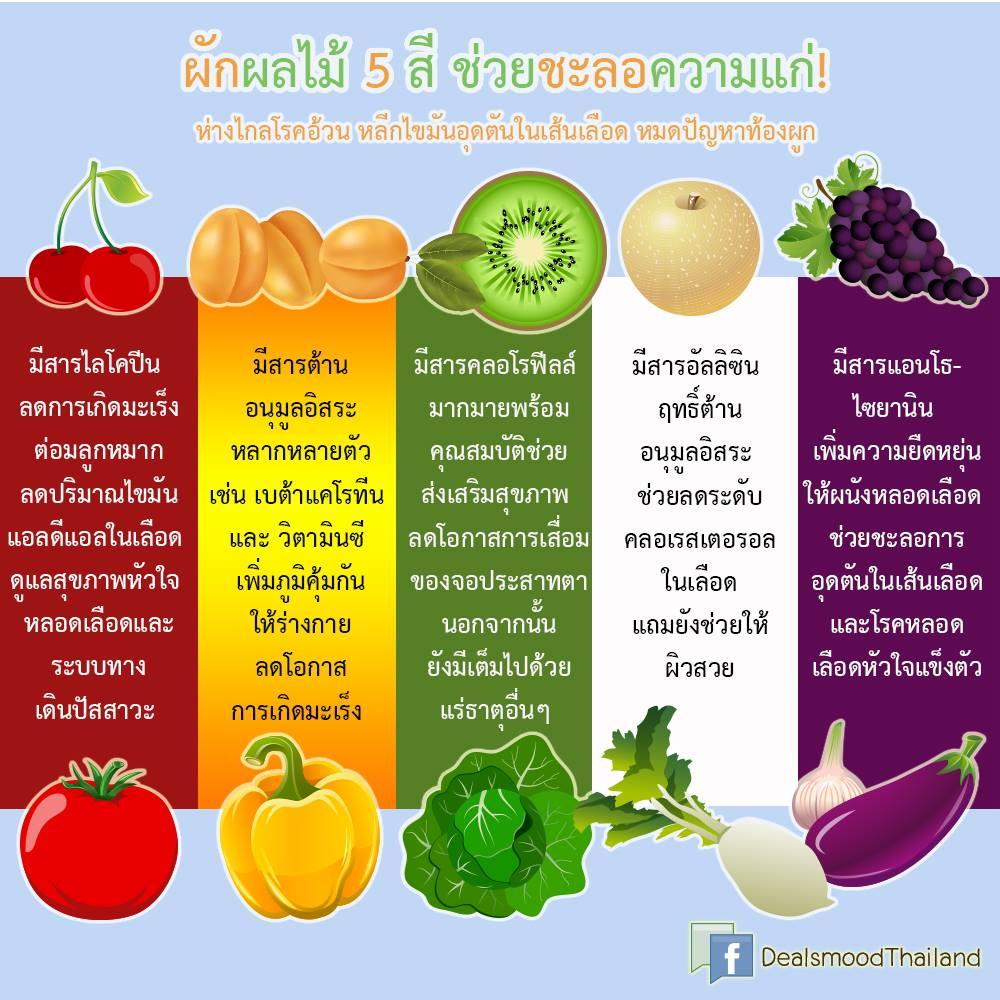 ผักผลไม้ 5 สี ช่วยชะลอความแก่
