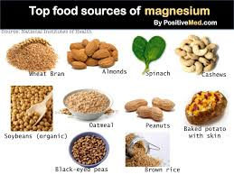 Top Food For Mg