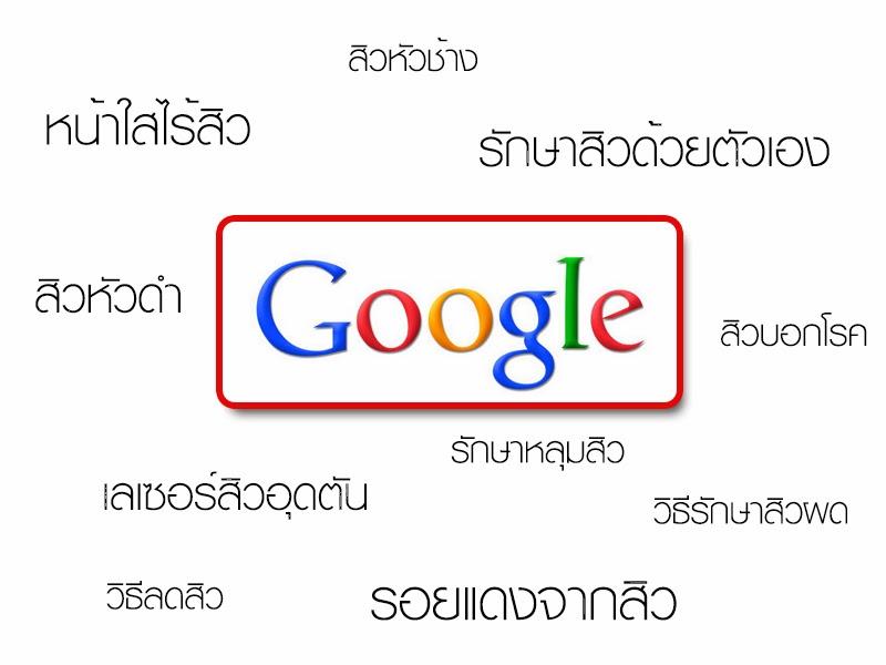 Google Acne Search