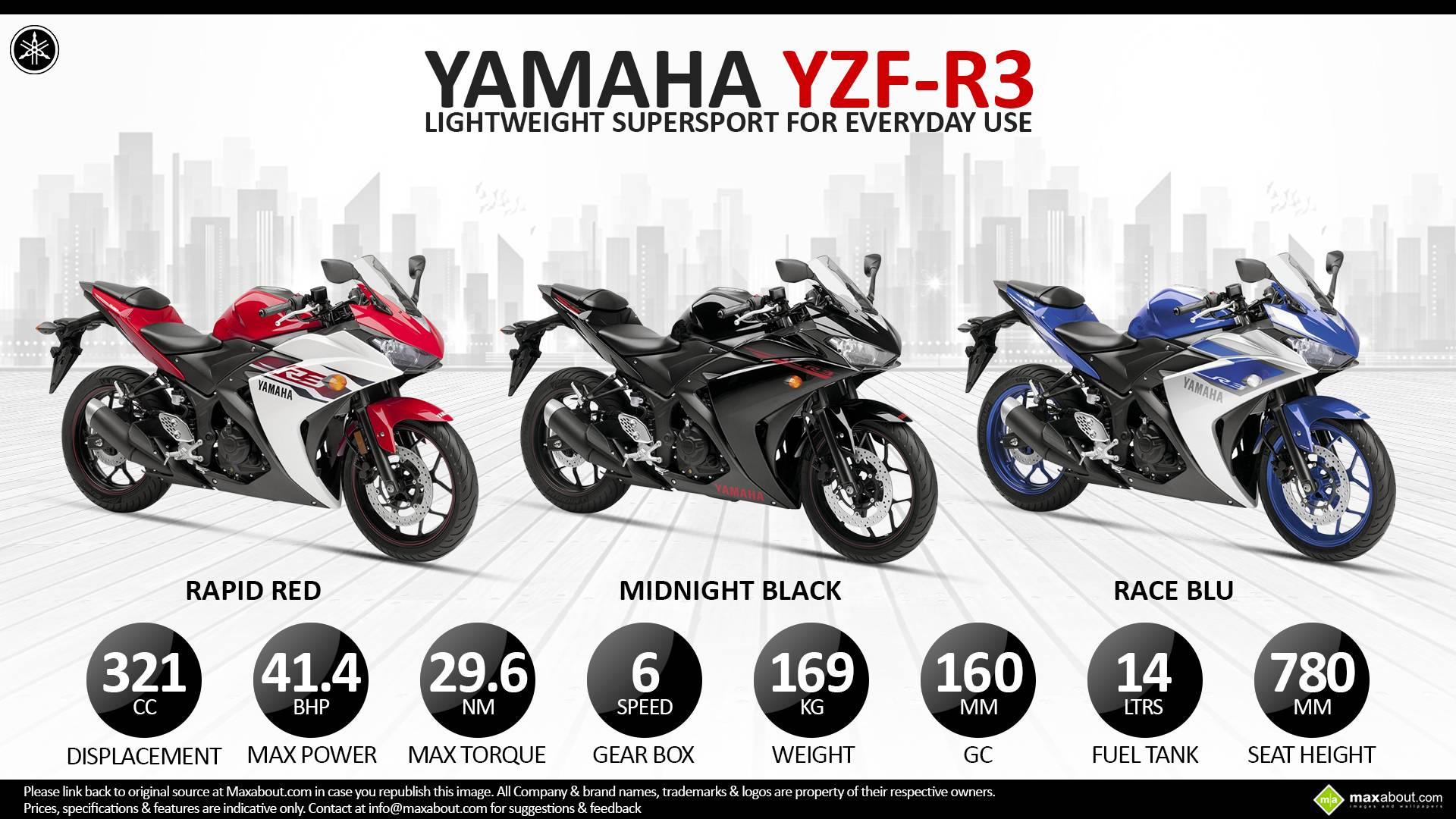 Yamaha-R3-Shades