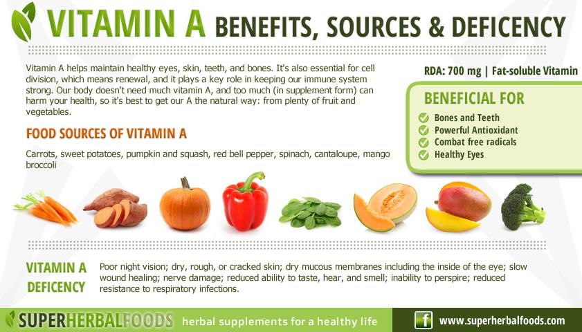 benefits-of-vitamin-a
