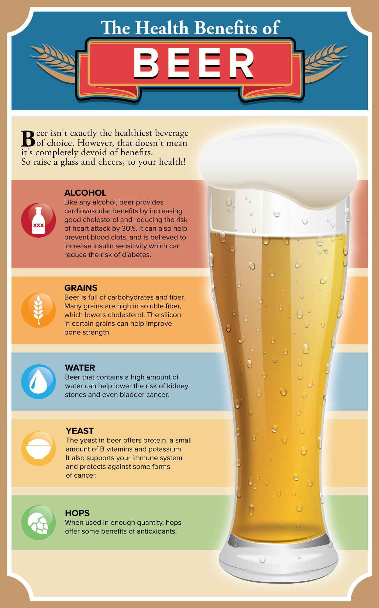 health benefits of beer 1