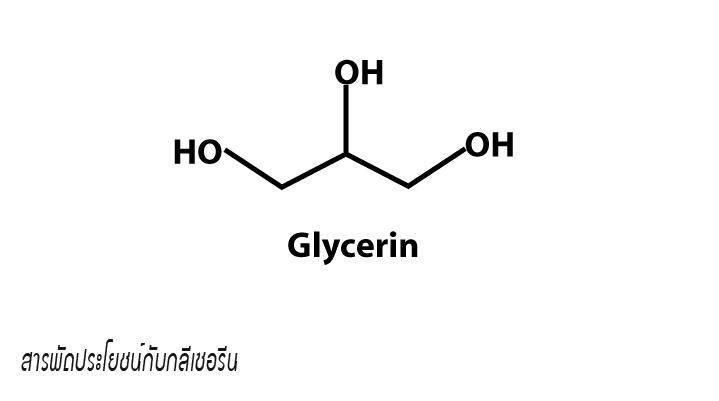 กลีเซอรีน (Glycerin) คืออะไร