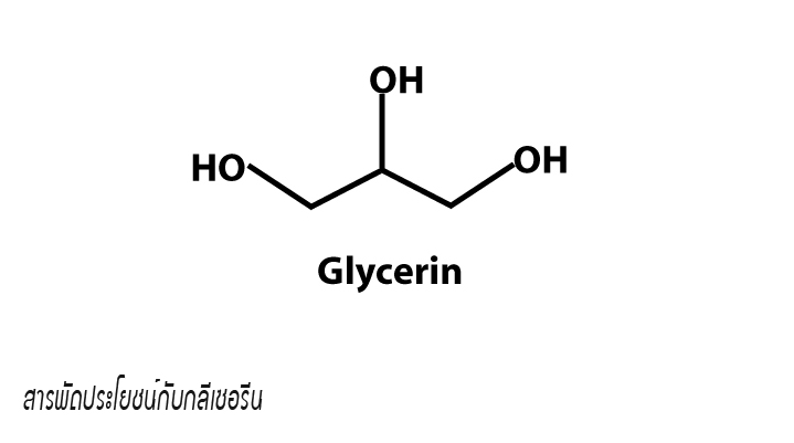 ประโยชน์กลีเซอรีน2