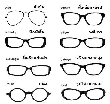 เทคนิคเลือกแว่นตากันแดด