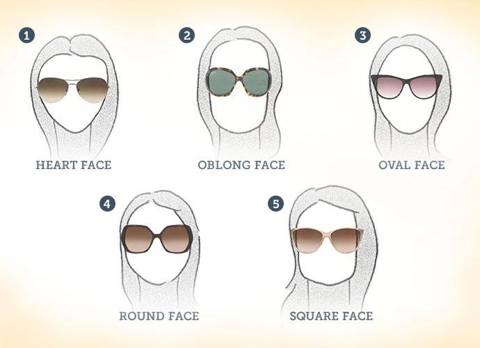 เทคนิคเลือกแว่นตากันแดด3
