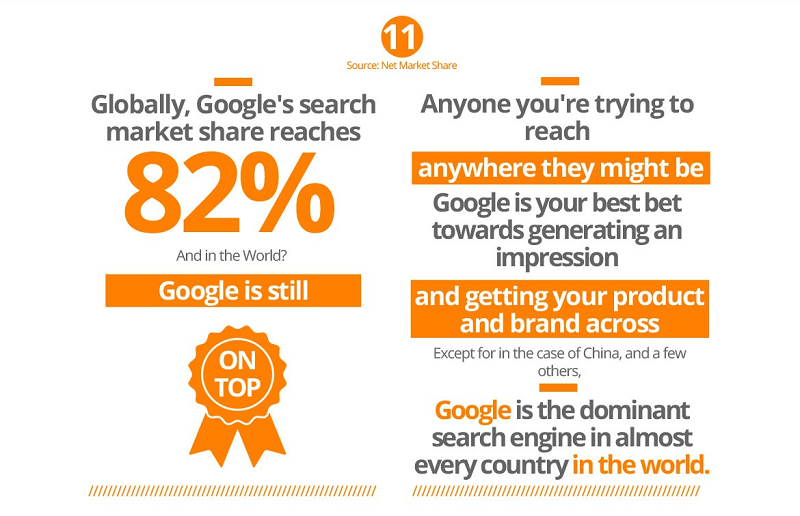 12-fact-cover-google-marketing12
